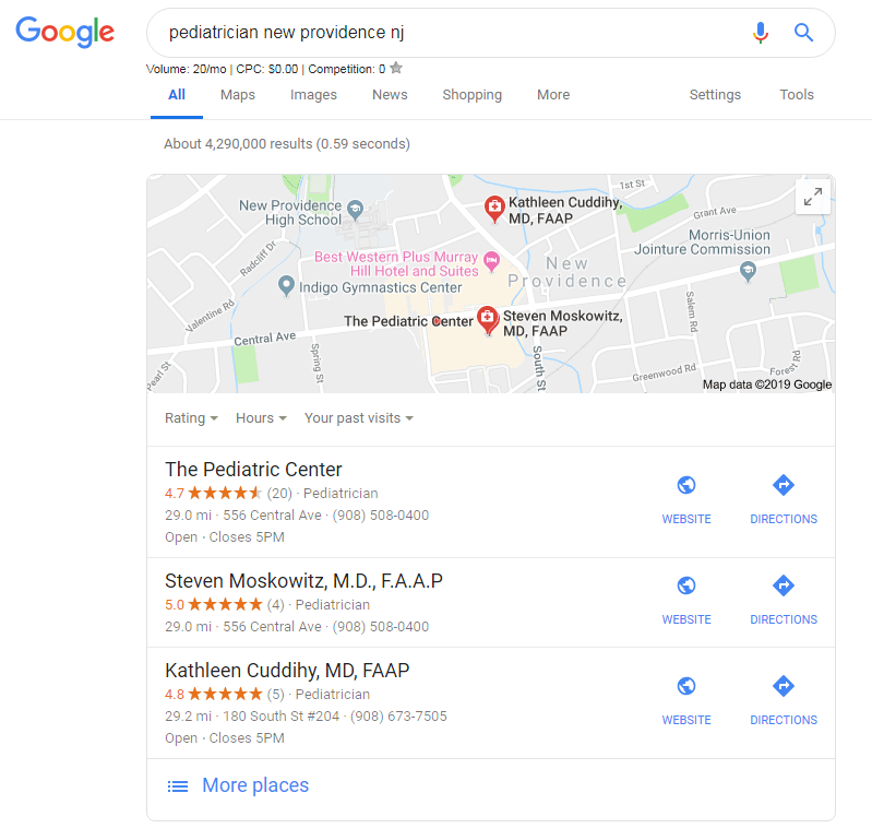 Medical Practice Local SEO